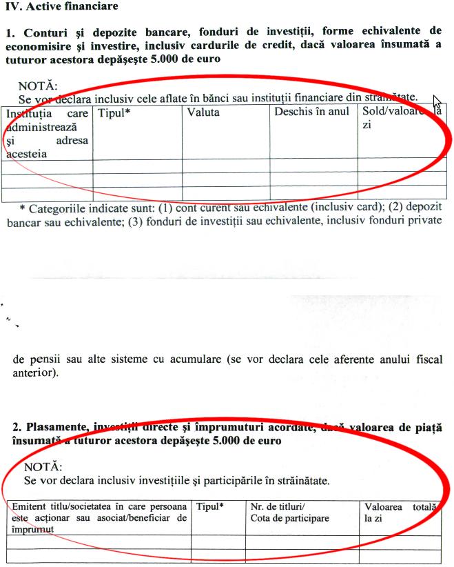 SÎMPETRU - declarație de avere - detaliu finanțe - 2013