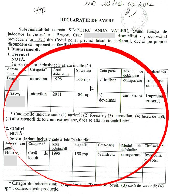 SÎMPETRU - declarație de avere - detaliu imobile - 2012