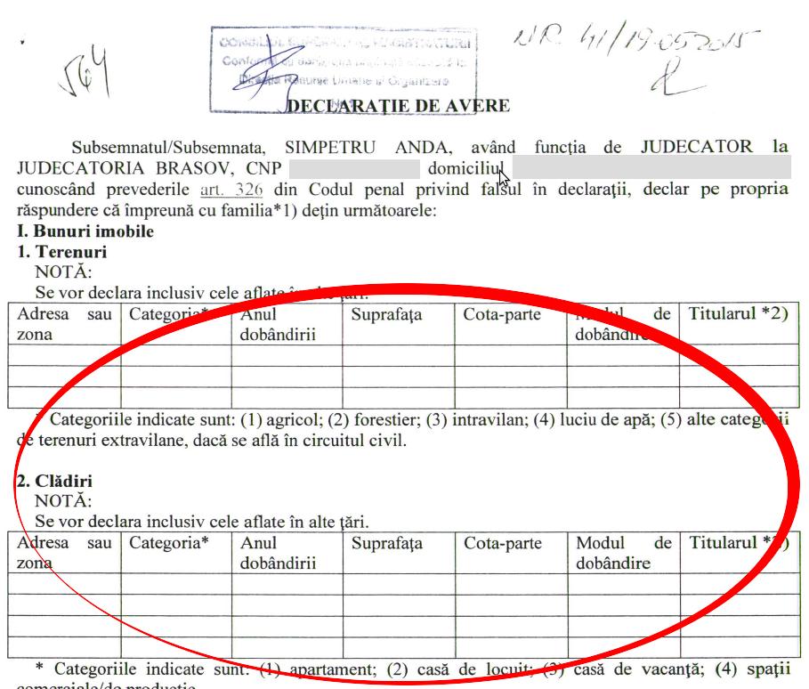 SÎMPETRU - declarație de avere - detaliu imobile - 2015
